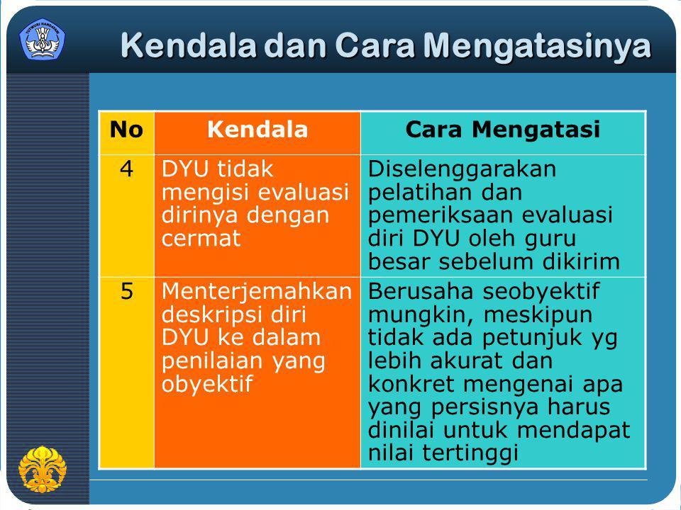 NoKendalaCara Mengatasi 4DYU tidak mengisi evaluasi dirinya dengan cermat Diselenggarakan pelatihan dan pemeriksaan evaluasi diri DYU oleh guru besar