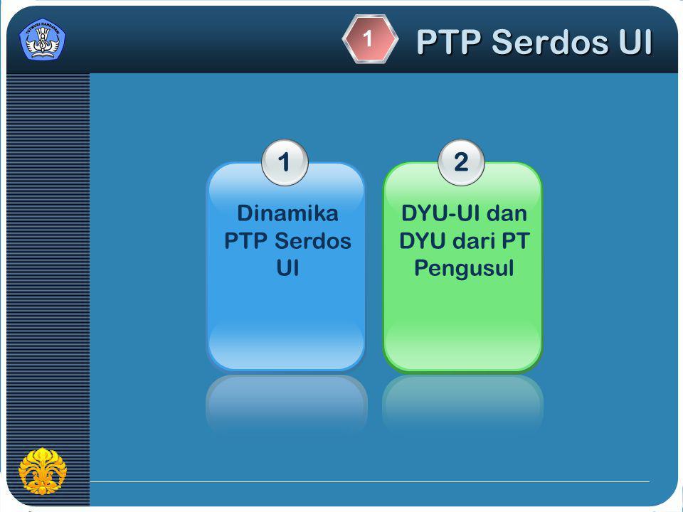 Dinamika PTP Serdos UI 200720082009 2010 Dit.Pengemb.