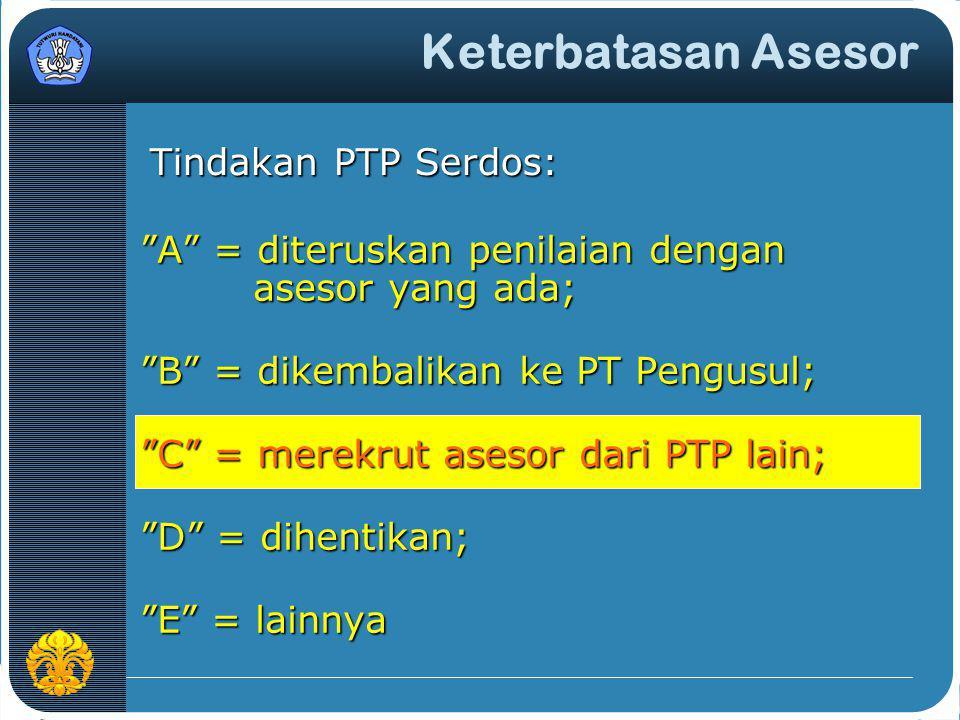 """Keterbatasan Asesor """"A"""" = diteruskan penilaian dengan asesor yang ada; """"B"""" = dikembalikan ke PT Pengusul; """"C"""" = merekrut asesor dari PTP lain; """"D"""" = d"""