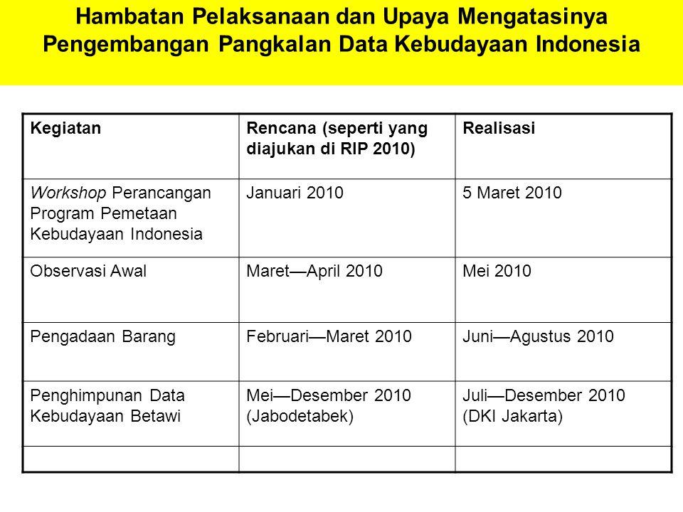 Hambatan Pelaksanaan dan Upaya Mengatasinya Pengembangan Pangkalan Data Kebudayaan Indonesia KegiatanRencana (seperti yang diajukan di RIP 2010) Reali