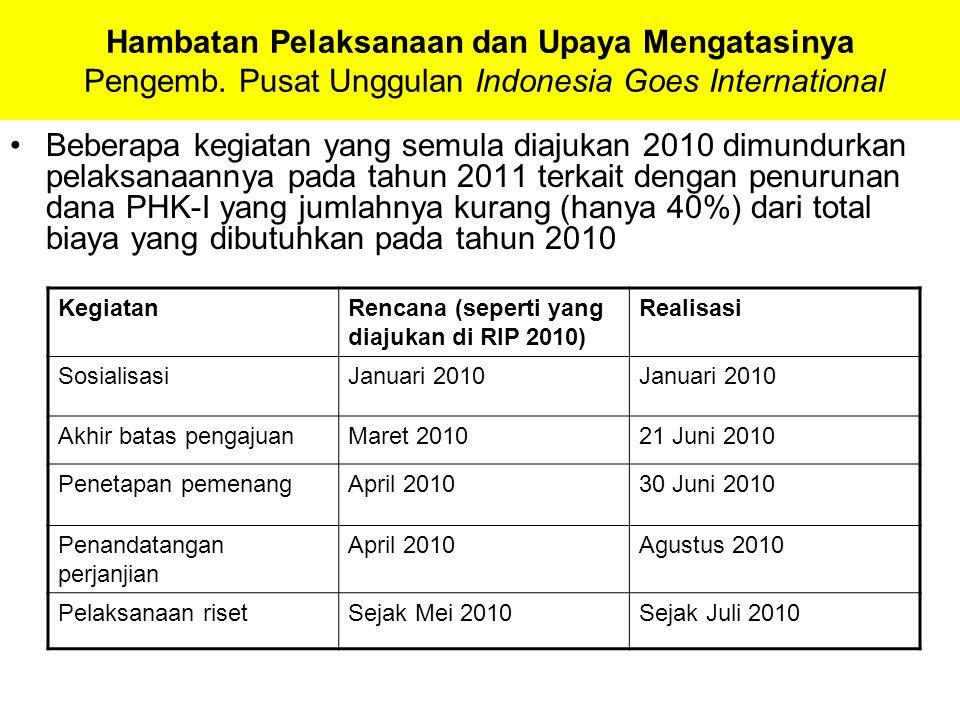Hambatan Pelaksanaan dan Upaya Mengatasinya Pengemb. Pusat Unggulan Indonesia Goes International Beberapa kegiatan yang semula diajukan 2010 dimundurk