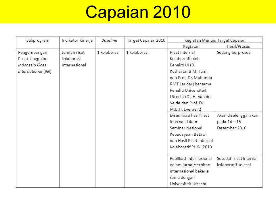SubprogramIndikator KinerjaBaselineTarget Capaian 2010Kegiatan Menuju Target Capaian KegiatanHasil/Proses Pengembangan Pusat Unggulan Indonesia Goes I