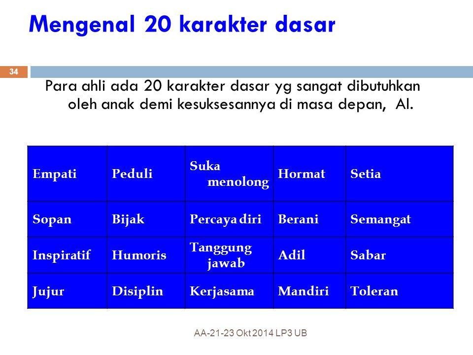 33 BEBERAPA FUNGSI DOSEN 33 1.To Describe 2.To Explain 3.To Illustrate 4.To Demonstrate 5.To Inspire MENENTUKAN KUALITAS KEBERHASILAN PENDIDIKAN KARAK