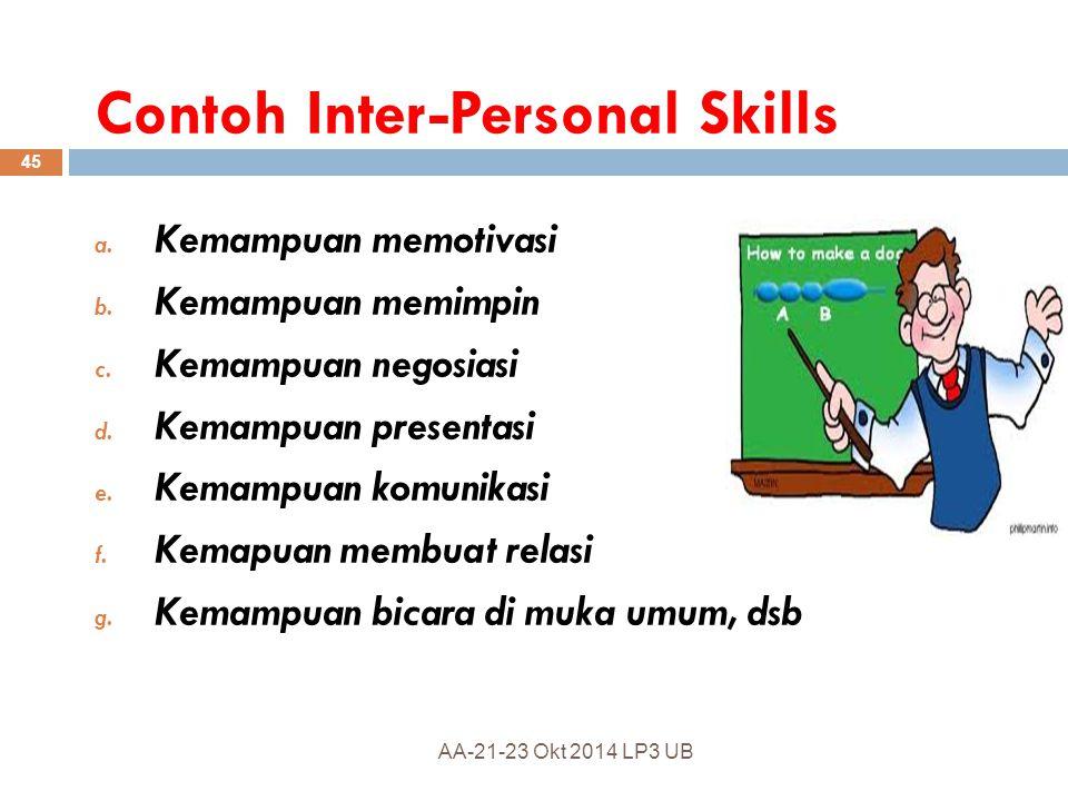 Contoh Intra-Personal Skills  Manajemen waktu  Manajemen stress  Manajemen perubahan  Karakter transformasi  Berpikir kreatif  Memiliki acuan tu