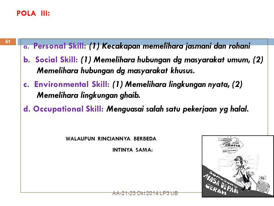 POLA II: a. General Life Skill: 1) Kesadaran diri: (a) sbg makhluk Tuhan, (b) potensi diri (fisik & psikologik), (c) sbg makhluk sosial, (d) sbg makhl