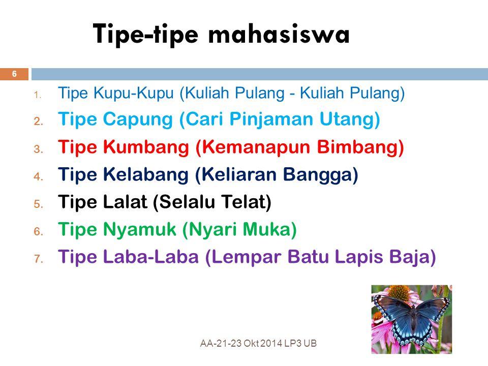 Tipe-tipe mahasiswa 1.Tipe Kupu-Kupu (Kuliah Pulang - Kuliah Pulang) 2.