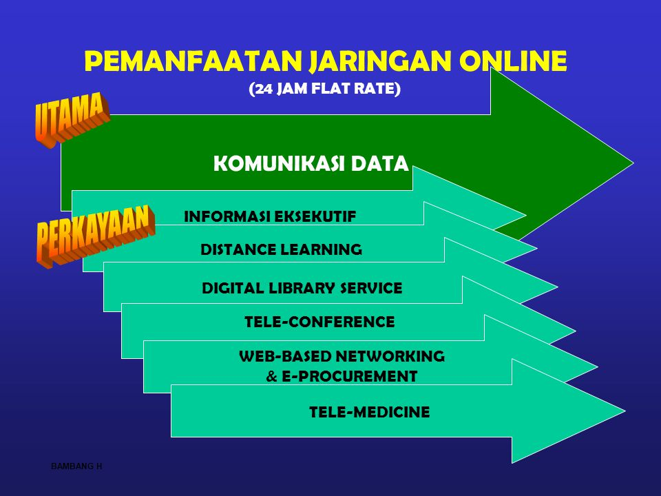 KOMUNIKASI DATA INFORMASI EKSEKUTIF DISTANCE LEARNING DIGITAL LIBRARY SERVICE TELE-CONFERENCE WEB-BASED NETWORKING & E-PROCUREMENT PEMANFAATAN JARINGA