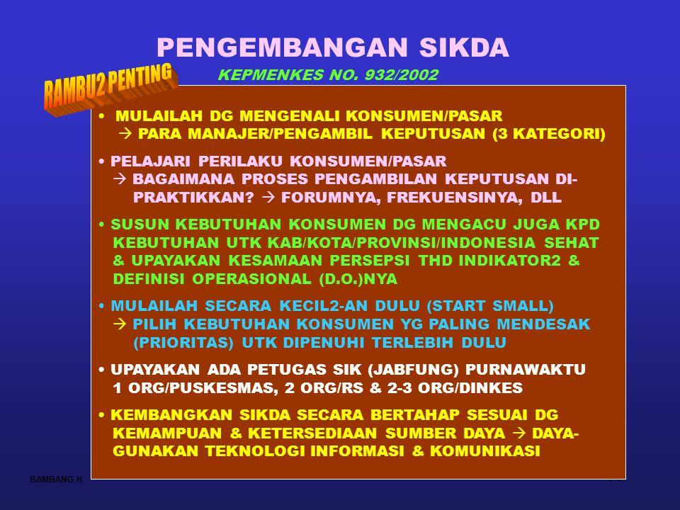 30 MULAILAH DG MENGENALI KONSUMEN/PASAR  PARA MANAJER/PENGAMBIL KEPUTUSAN (3 KATEGORI) PELAJARI PERILAKU KONSUMEN/PASAR  BAGAIMANA PROSES PENGAMBILA