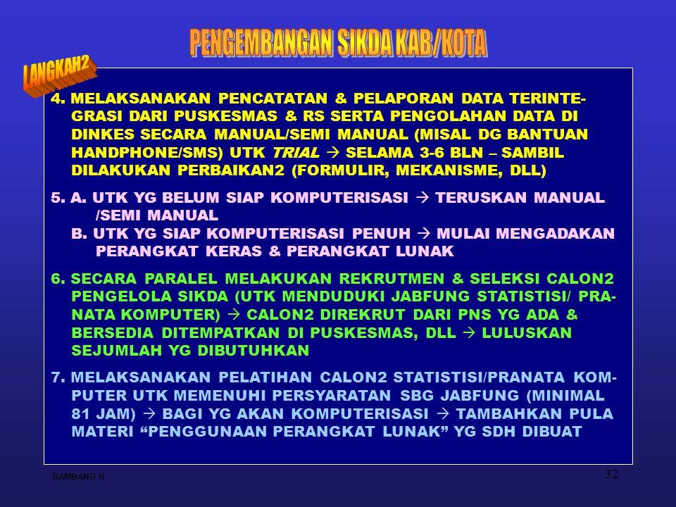 32 4. MELAKSANAKAN PENCATATAN & PELAPORAN DATA TERINTE- GRASI DARI PUSKESMAS & RS SERTA PENGOLAHAN DATA DI DINKES SECARA MANUAL/SEMI MANUAL (MISAL DG