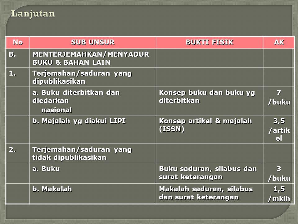 No SUB UNSUR BUKTI FISIK AKB. MENTERJEMAHKAN/MENYADUR BUKU & BAHAN LAIN 1. Terjemahan/saduran yang dipublikasikan a. Buku diterbitkan dan diedarkan na
