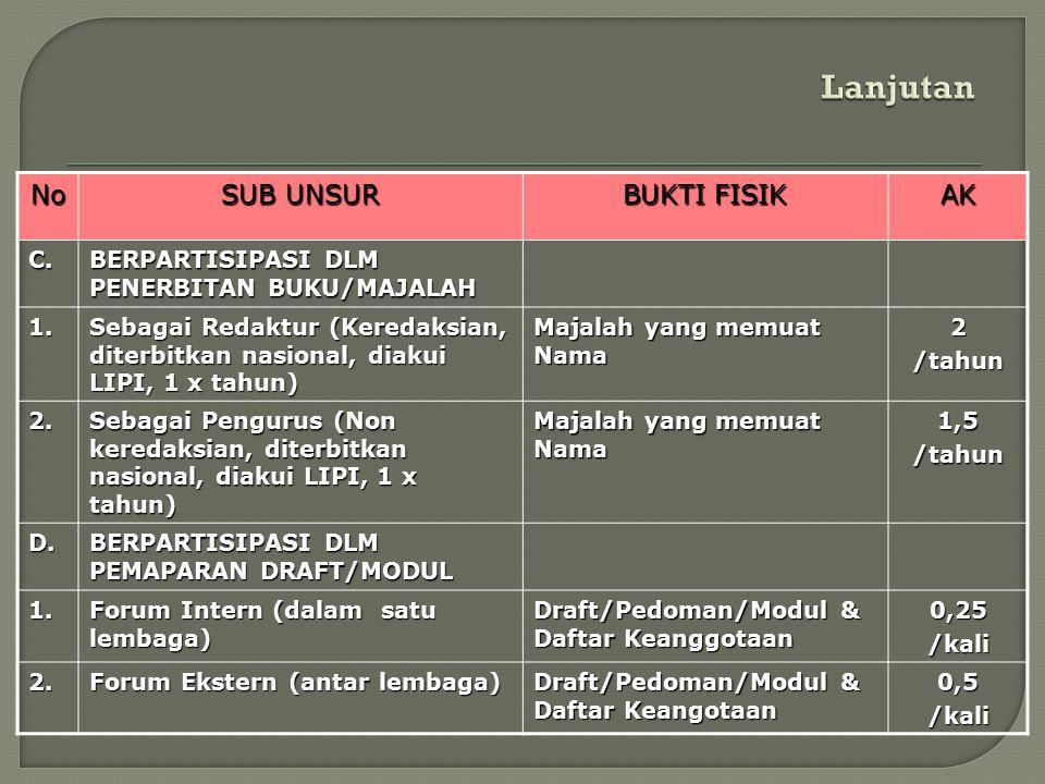 No SUB UNSUR BUKTI FISIK AKC. BERPARTISIPASI DLM PENERBITAN BUKU/MAJALAH 1.