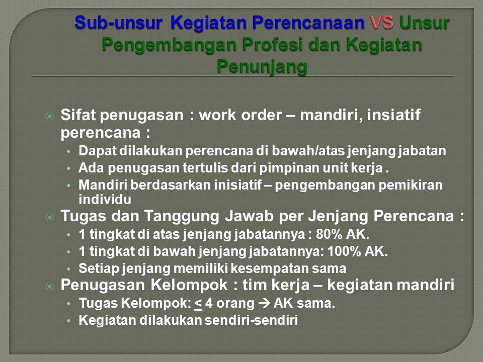  Sifat penugasan : work order – mandiri, insiatif perencana : Dapat dilakukan perencana di bawah/atas jenjang jabatan Ada penugasan tertulis dari pimpinan unit kerja.