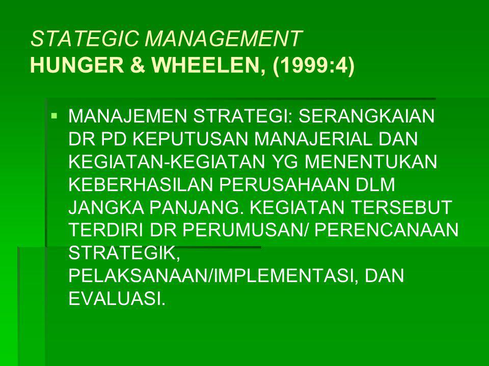 STATEGIC MANAGEMENT HUNGER & WHEELEN, (1999:4)   MANAJEMEN STRATEGI: SERANGKAIAN DR PD KEPUTUSAN MANAJERIAL DAN KEGIATAN-KEGIATAN YG MENENTUKAN KEBE