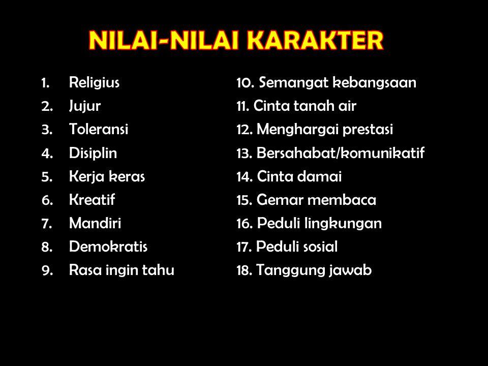 1.Religius10. Semangat kebangsaan 2.Jujur11. Cinta tanah air 3.Toleransi12.