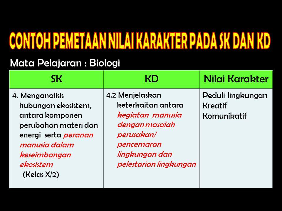 Mata Pelajaran : Biologi SKKDNilai Karakter 4.