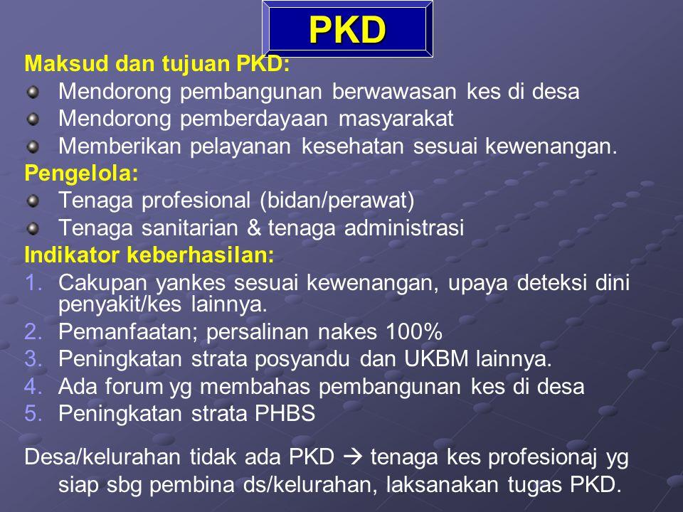 PKD Maksud dan tujuan PKD: Mendorong pembangunan berwawasan kes di desa Mendorong pemberdayaan masyarakat Memberikan pelayanan kesehatan sesuai kewena