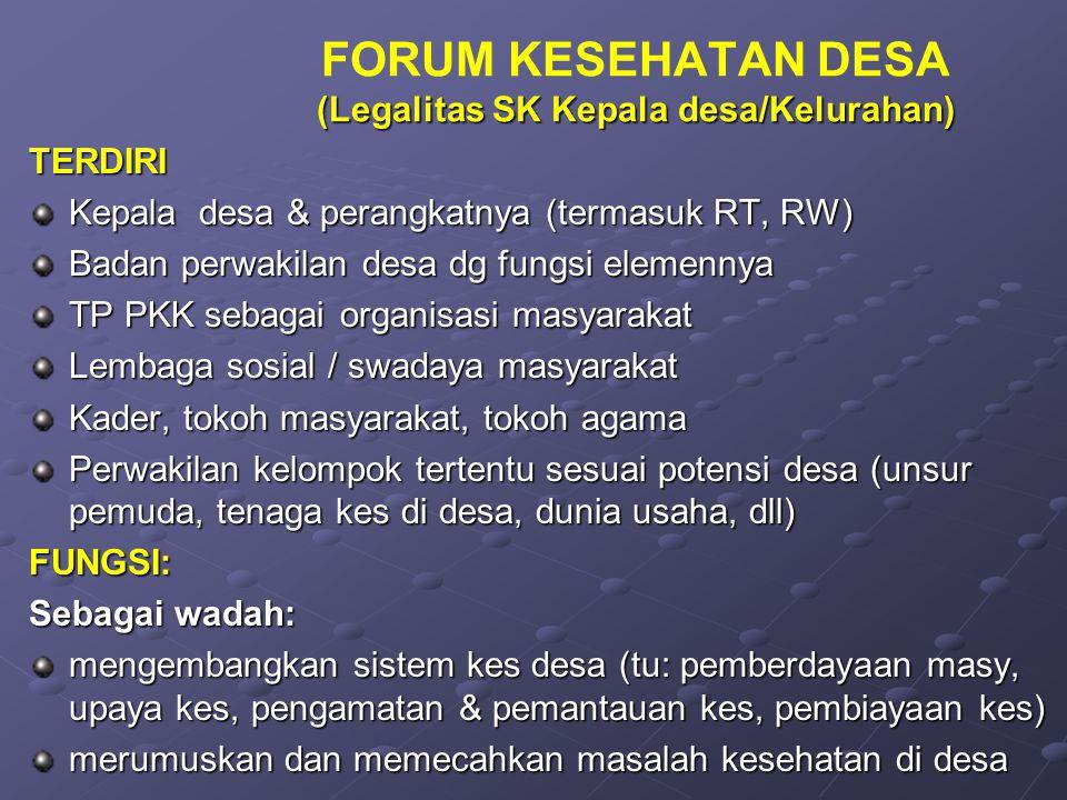 (Legalitas SK Kepala desa/Kelurahan) FORUM KESEHATAN DESA (Legalitas SK Kepala desa/Kelurahan) TERDIRI Kepala desa & perangkatnya (termasuk RT, RW) Ba