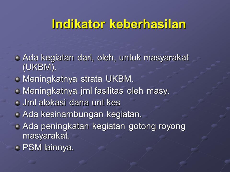 Indikator keberhasilan Ada kegiatan dari, oleh, untuk masyarakat (UKBM). Meningkatnya strata UKBM. Meningkatnya jml fasilitas oleh masy. Jml alokasi d