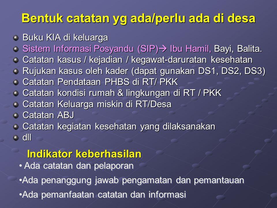 Bentuk catatan yg ada/perlu ada di desa Buku KIA di keluarga Sistem Informasi Posyandu (SIP)  Ibu Hamil, Bayi, Balita. Catatan kasus / kejadian / keg