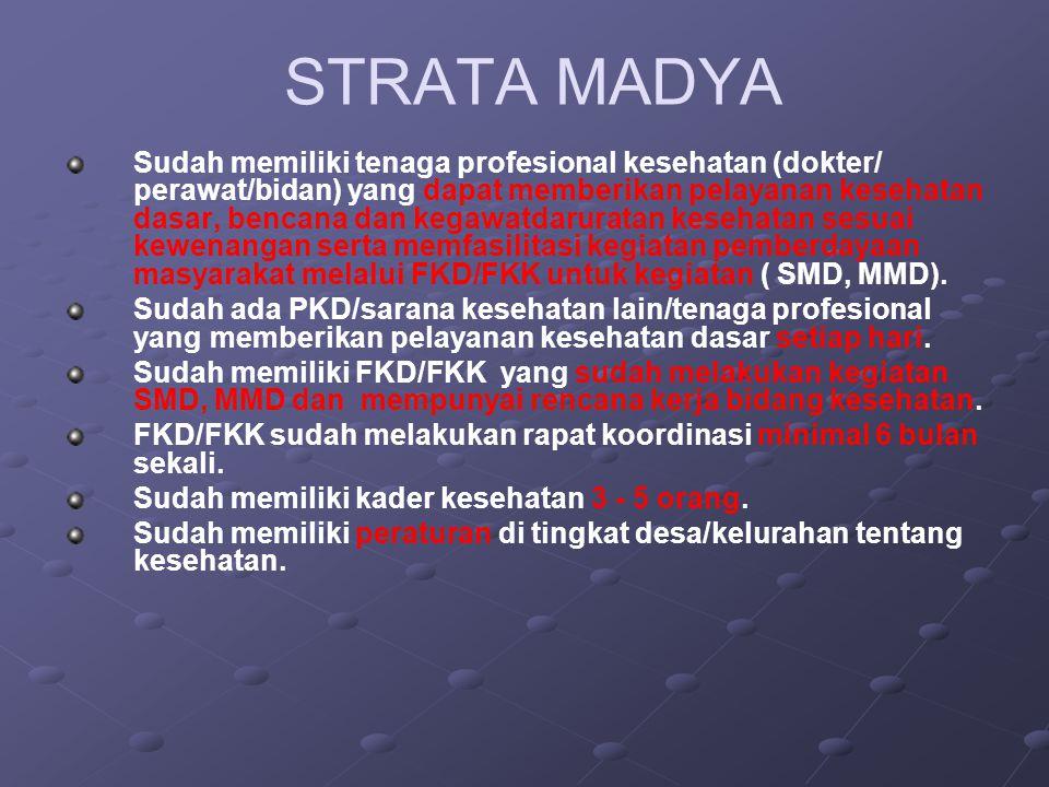 STRATA MADYA Sudah memiliki tenaga profesional kesehatan (dokter/ perawat/bidan) yang dapat memberikan pelayanan kesehatan dasar, bencana dan kegawatd
