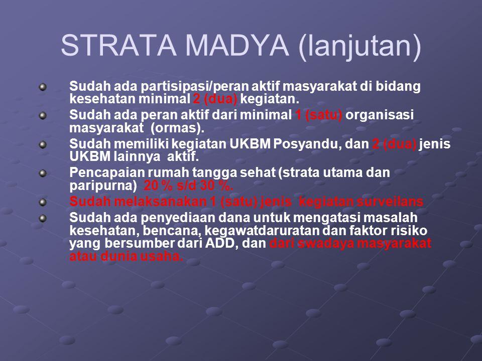 STRATA MADYA (lanjutan) Sudah ada partisipasi/peran aktif masyarakat di bidang kesehatan minimal 2 (dua) kegiatan. Sudah ada peran aktif dari minimal