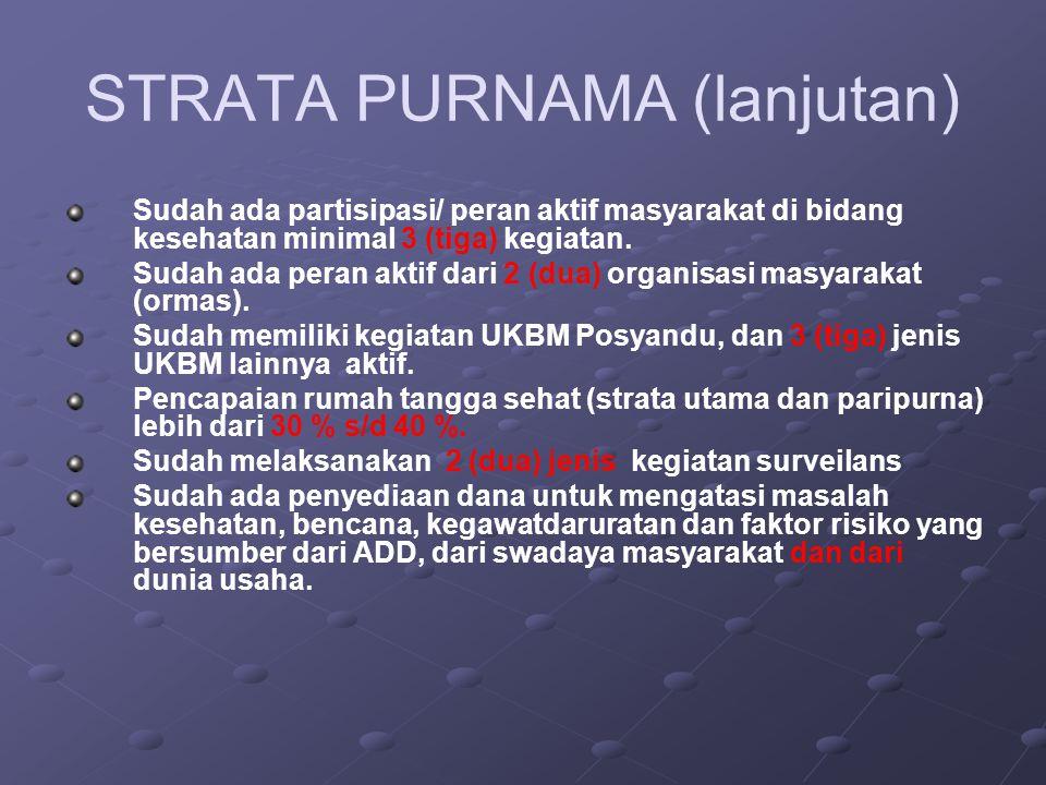 STRATA PURNAMA (lanjutan) Sudah ada partisipasi/ peran aktif masyarakat di bidang kesehatan minimal 3 (tiga) kegiatan. Sudah ada peran aktif dari 2 (d