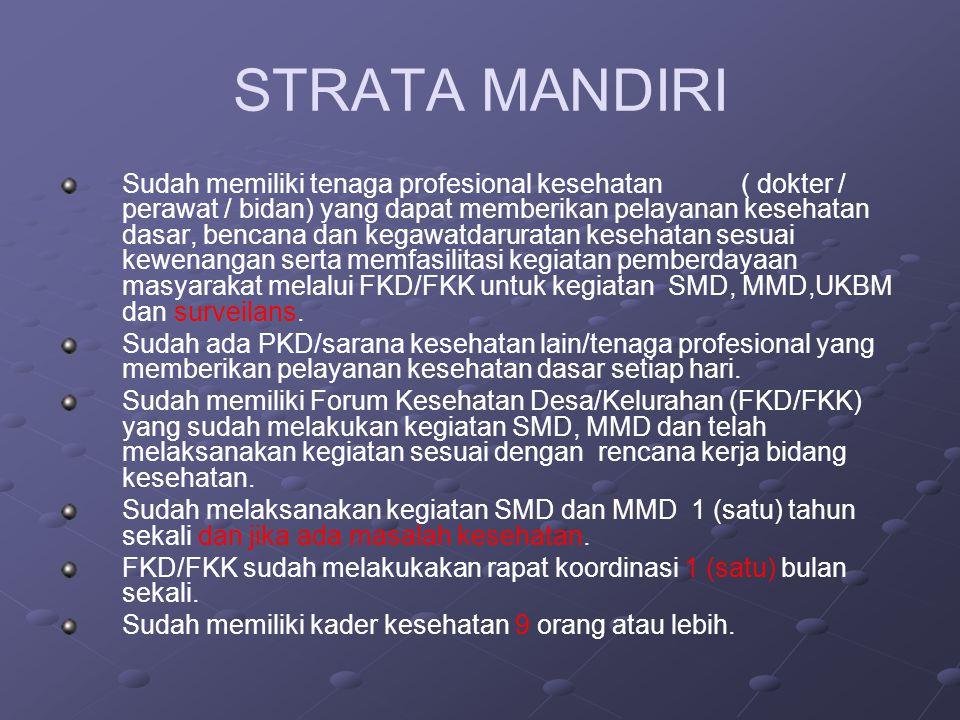 STRATA MANDIRI Sudah memiliki tenaga profesional kesehatan ( dokter / perawat / bidan) yang dapat memberikan pelayanan kesehatan dasar, bencana dan ke