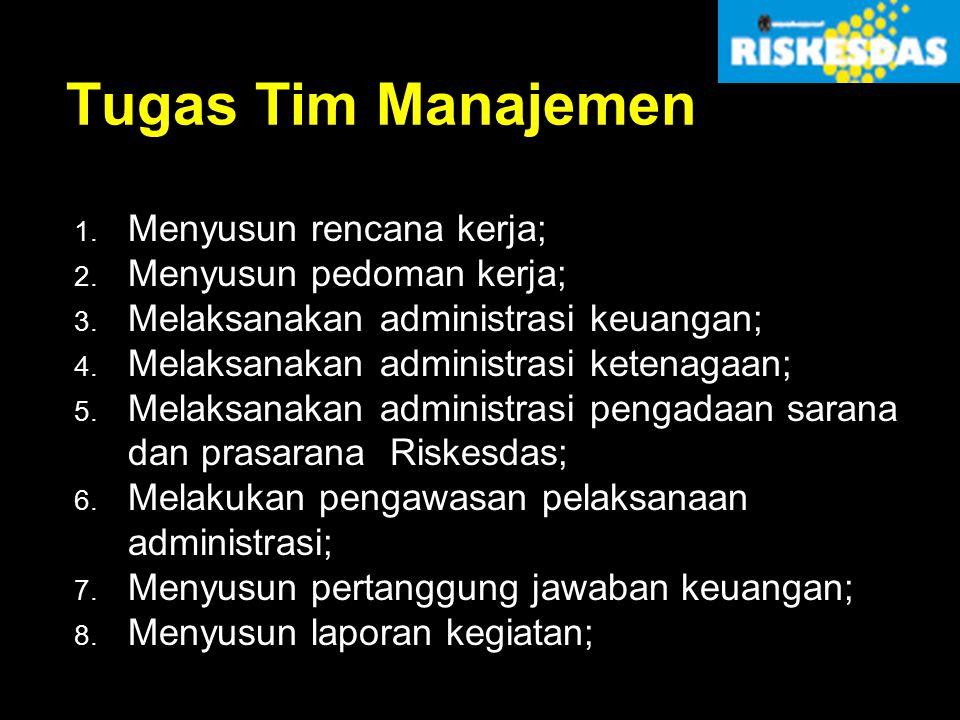 Tugas Tim Manajemen 1. Menyusun rencana kerja; 2. Menyusun pedoman kerja; 3. Melaksanakan administrasi keuangan; 4. Melaksanakan administrasi ketenaga