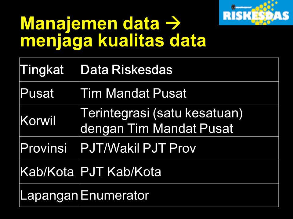 Manajemen data  menjaga kualitas data TingkatData Riskesdas PusatTim Mandat Pusat Korwil Terintegrasi (satu kesatuan) dengan Tim Mandat Pusat Provins