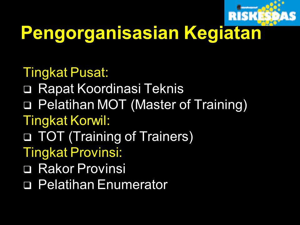 Pengorganisasian Kegiatan Tingkat Pusat:  Rapat Koordinasi Teknis  Pelatihan MOT (Master of Training) Tingkat Korwil:  TOT (Training of Trainers) T