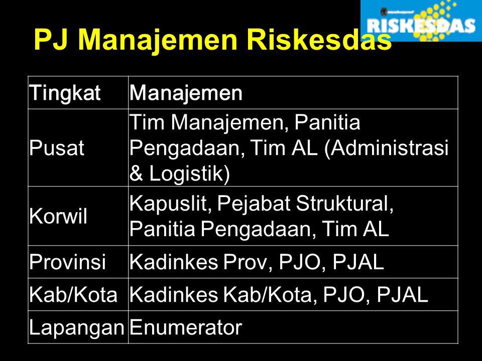PJ Manajemen Riskesdas TingkatManajemen Pusat Tim Manajemen, Panitia Pengadaan, Tim AL (Administrasi & Logistik) Korwil Kapuslit, Pejabat Struktural,