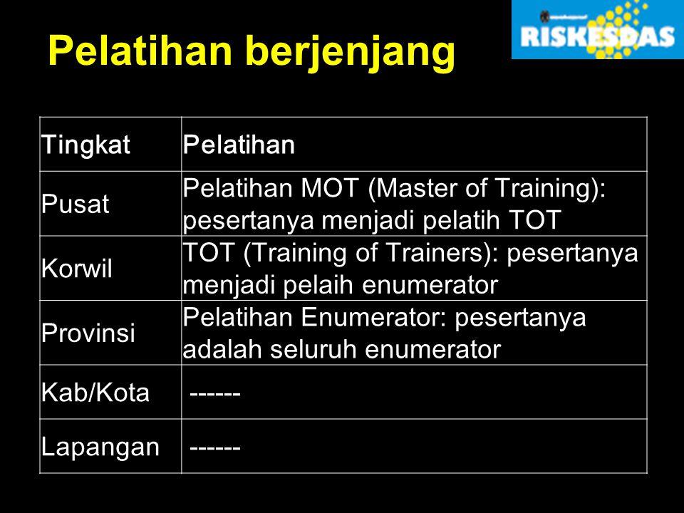 Pelatihan berjenjang TingkatPelatihan Pusat Pelatihan MOT (Master of Training): pesertanya menjadi pelatih TOT Korwil TOT (Training of Trainers): pese