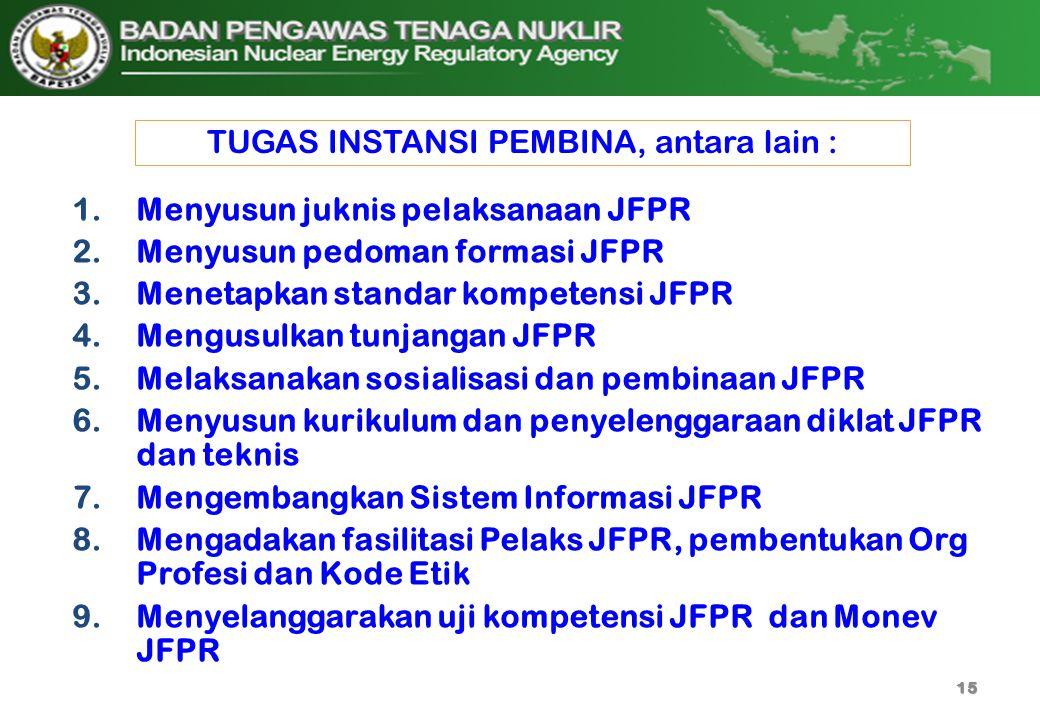 TUGAS INSTANSI PEMBINA, antara lain : 1.Menyusun juknis pelaksanaan JFPR 2.Menyusun pedoman formasi JFPR 3.Menetapkan standar kompetensi JFPR 4.Mengus