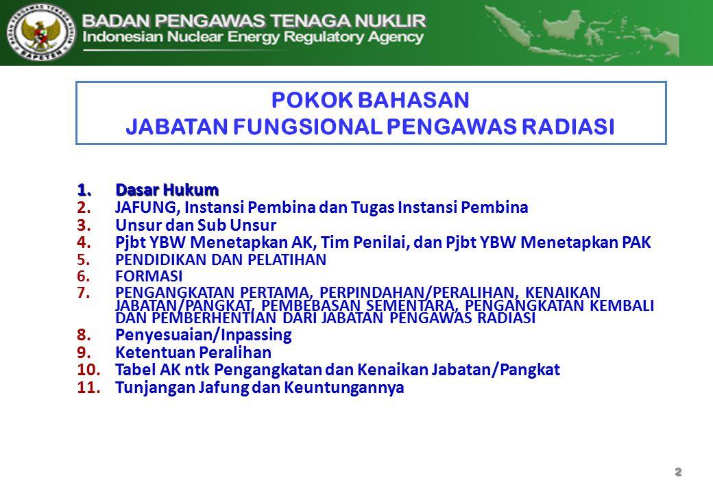 POKOK BAHASAN JABATAN FUNGSIONAL PENGAWAS RADIASI 1.Dasar Hukum 2.JAFUNG, Instansi Pembina dan Tugas Instansi Pembina 3.Unsur dan Sub Unsur 4.Pjbt YBW