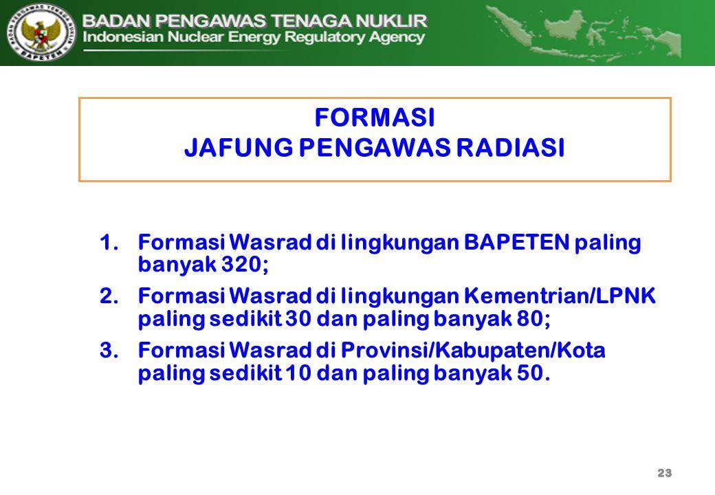 FORMASI JAFUNG PENGAWAS RADIASI 23 1.Formasi Wasrad di lingkungan BAPETEN paling banyak 320; 2.Formasi Wasrad di lingkungan Kementrian/LPNK paling sed