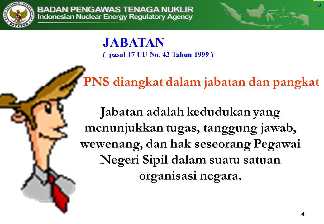 4 4 10 JABATAN ( pasal 17 UU No. 43 Tahun 1999 ) PNS diangkat dalam jabatan dan pangkat Jabatan adalah kedudukan yang menunjukkan tugas, tanggung jawa