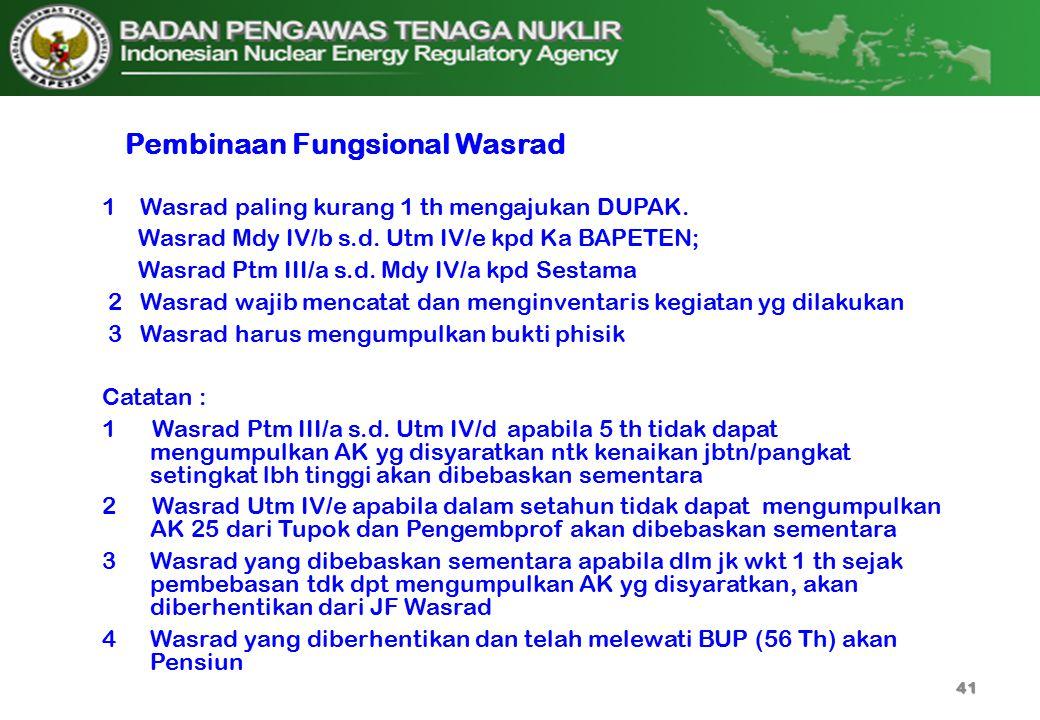 41 1 Wasrad paling kurang 1 th mengajukan DUPAK. Wasrad Mdy IV/b s.d. Utm IV/e kpd Ka BAPETEN; Wasrad Ptm III/a s.d. Mdy IV/a kpd Sestama 2 Wasrad waj