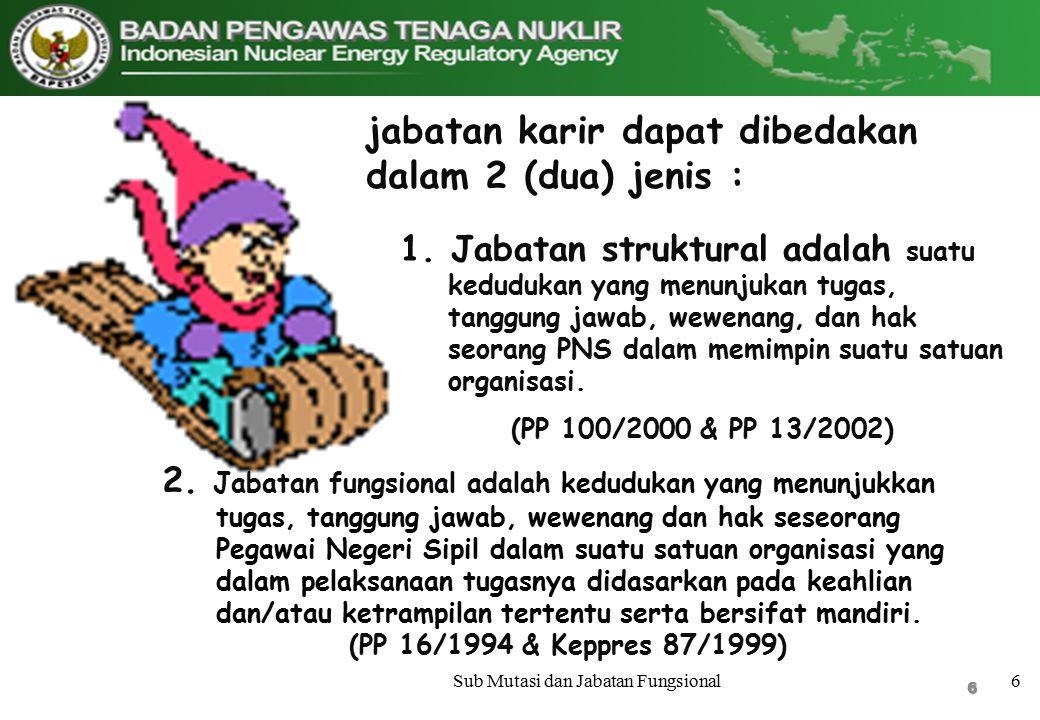 6 Sub Mutasi dan Jabatan Fungsional6 1. Jabatan struktural adalah suatu kedudukan yang menunjukan tugas, tanggung jawab, wewenang, dan hak seorang PNS