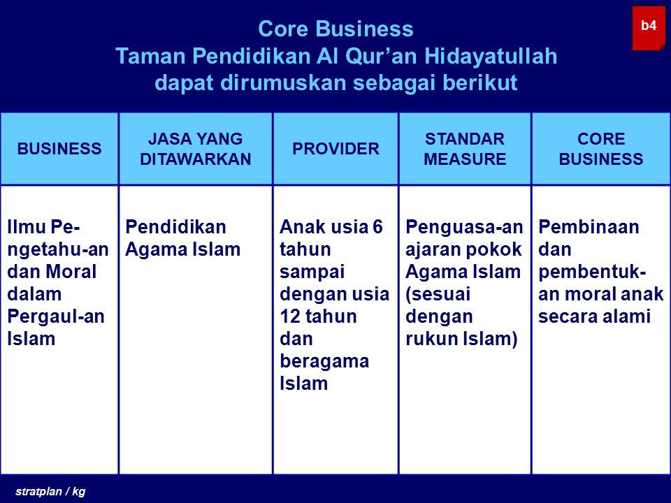 Core Business Taman Pendidikan Al Qur'an Hidayatullah dapat dirumuskan sebagai berikut BUSINESS JASA YANG DITAWARKAN PROVIDER STANDAR MEASURE CORE BUS