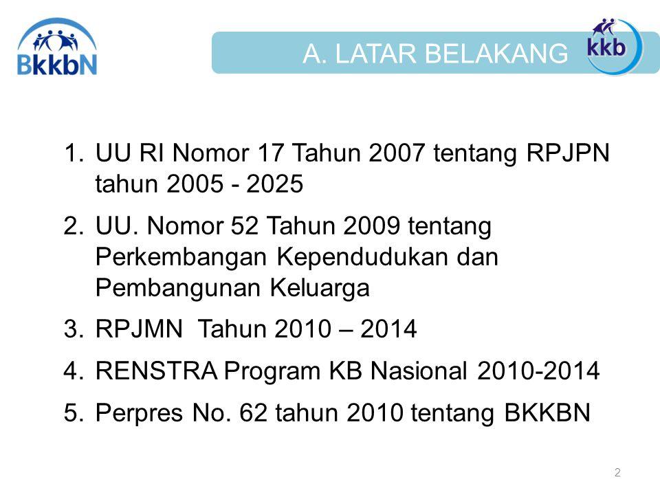 2 A. LATAR BELAKANG 1.UU RI Nomor 17 Tahun 2007 tentang RPJPN tahun 2005 - 2025 2.UU. Nomor 52 Tahun 2009 tentang Perkembangan Kependudukan dan Pemban