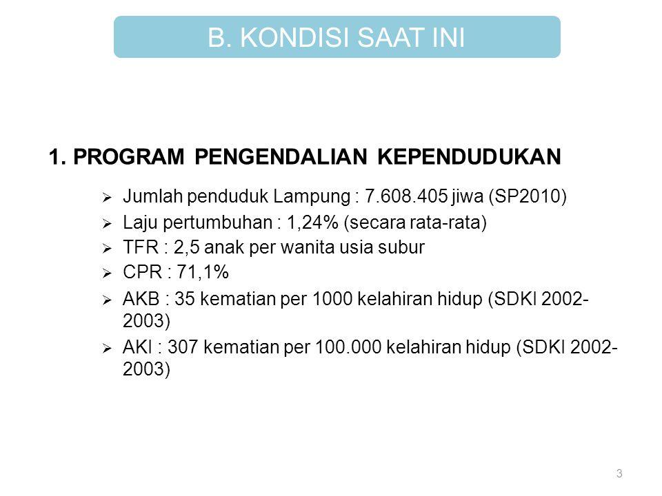 B. KONDISI SAAT INI 1.PROGRAM PENGENDALIAN KEPENDUDUKAN  Jumlah penduduk Lampung : 7.608.405 jiwa (SP2010)  Laju pertumbuhan : 1,24% (secara rata-ra