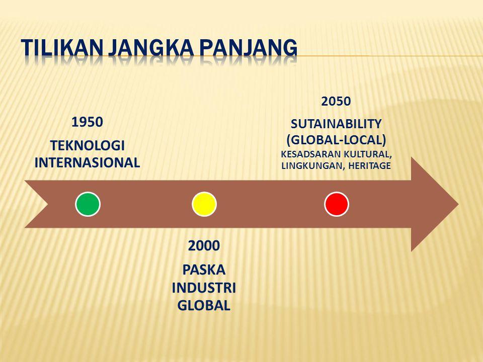 1950 TEKNOLOGI INTERNASIONAL 2000 PASKA INDUSTRI GLOBAL 2050 SUTAINABILITY (GLOBAL-LOCAL) KESADSARAN KULTURAL, LINGKUNGAN, HERITAGE