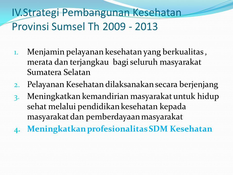 IV.Strategi Pembangunan Kesehatan Provinsi Sumsel Th 2009 - 2013 1. Menjamin pelayanan kesehatan yang berkualitas, merata dan terjangkau bagi seluruh