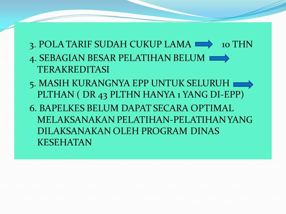 3. POLA TARIF SUDAH CUKUP LAMA 10 THN 4. SEBAGIAN BESAR PELATIHAN BELUM TERAKREDITASI 5. MASIH KURANGNYA EPP UNTUK SELURUH PLTHAN ( DR 43 PLTHN HANYA