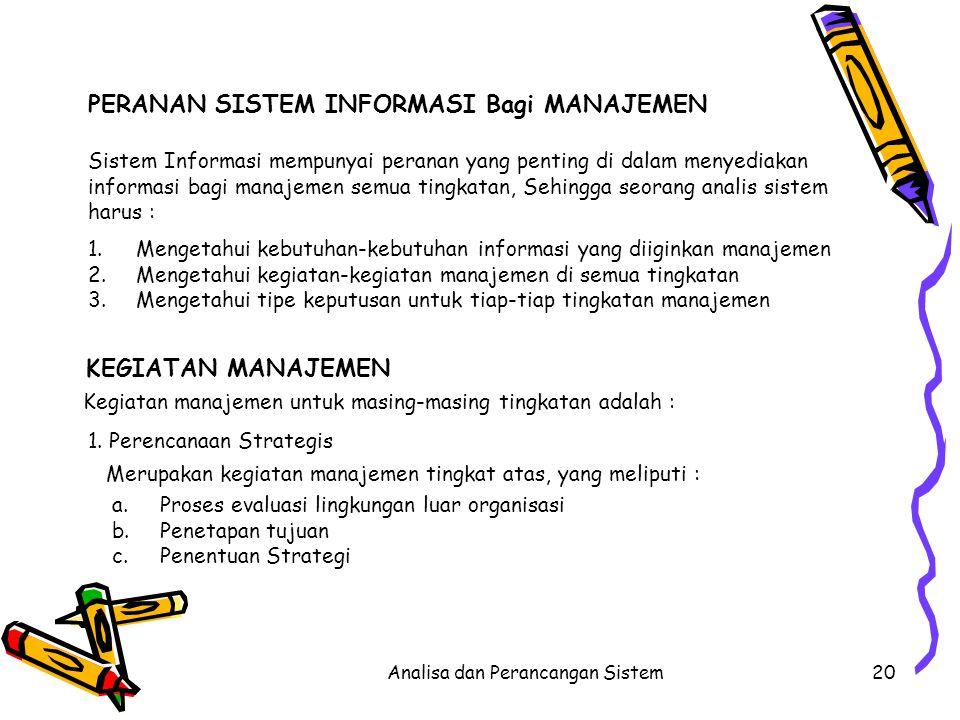 Analisa dan Perancangan Sistem20 PERANAN SISTEM INFORMASI Bagi MANAJEMEN Sistem Informasi mempunyai peranan yang penting di dalam menyediakan informas