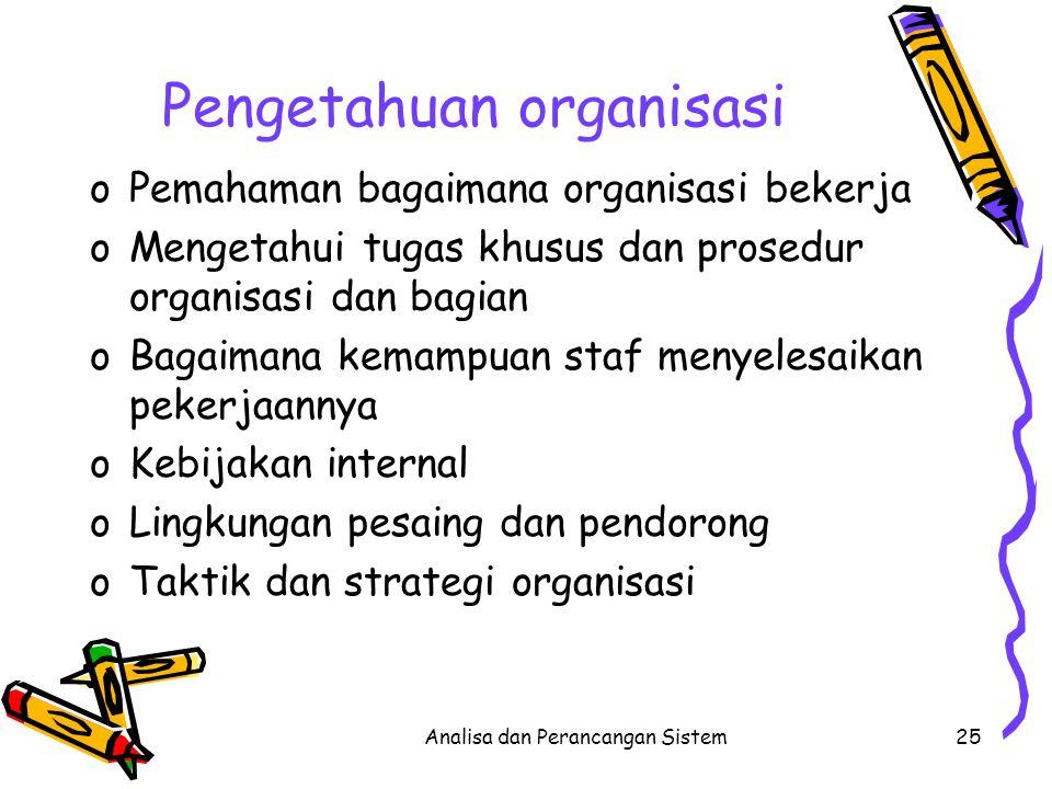 Analisa dan Perancangan Sistem25 Pengetahuan organisasi oPemahaman bagaimana organisasi bekerja oMengetahui tugas khusus dan prosedur organisasi dan b