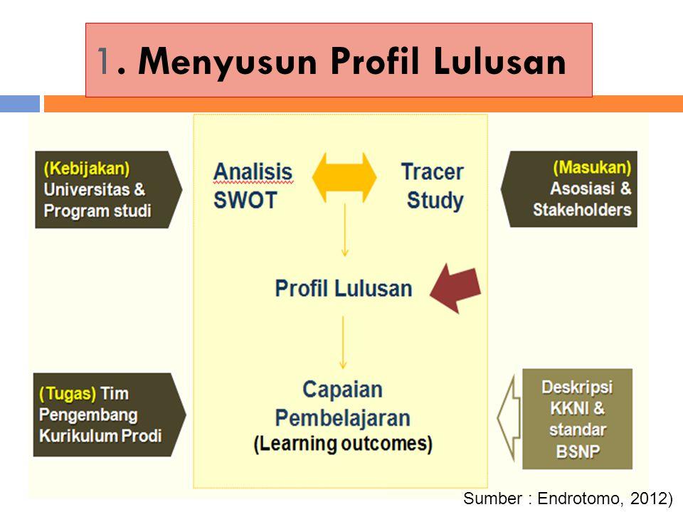 1. Menyusun Profil Lulusan Sumber : Endrotomo, 2012)