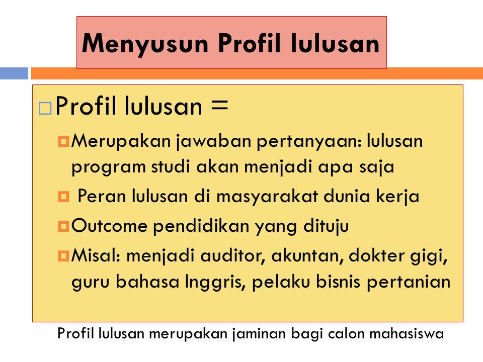 Menyusun Profil lulusan  Profil lulusan =  Merupakan jawaban pertanyaan: lulusan program studi akan menjadi apa saja  Peran lulusan di masyarakat d