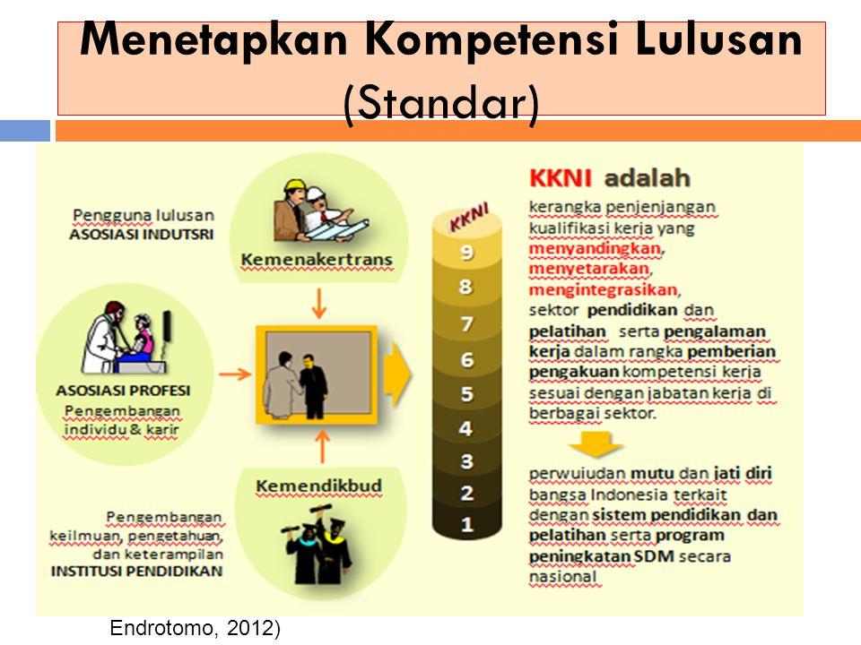 Menetapkan Kompetensi Lulusan (Standar) Endrotomo, 2012)
