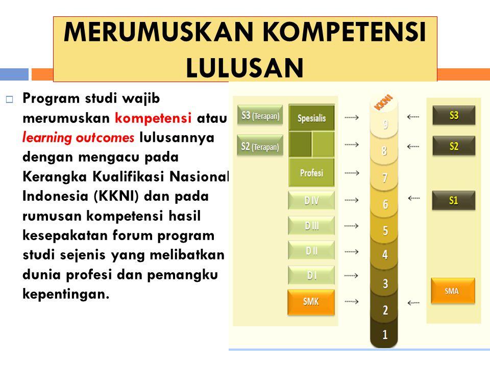 MERUMUSKAN KOMPETENSI LULUSAN  Program studi wajib merumuskan kompetensi atau learning outcomes lulusannya dengan mengacu pada Kerangka Kualifikasi N